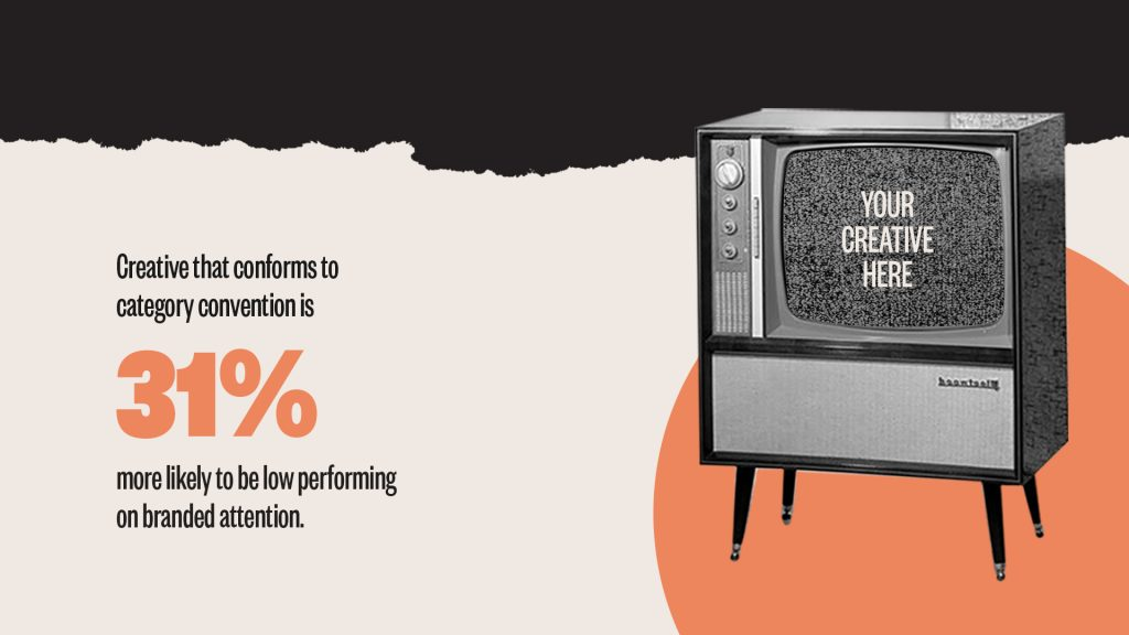 creative that conforms is 35-percent more likely to be low performing infographic